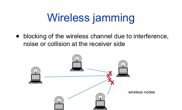 wifi-jamming